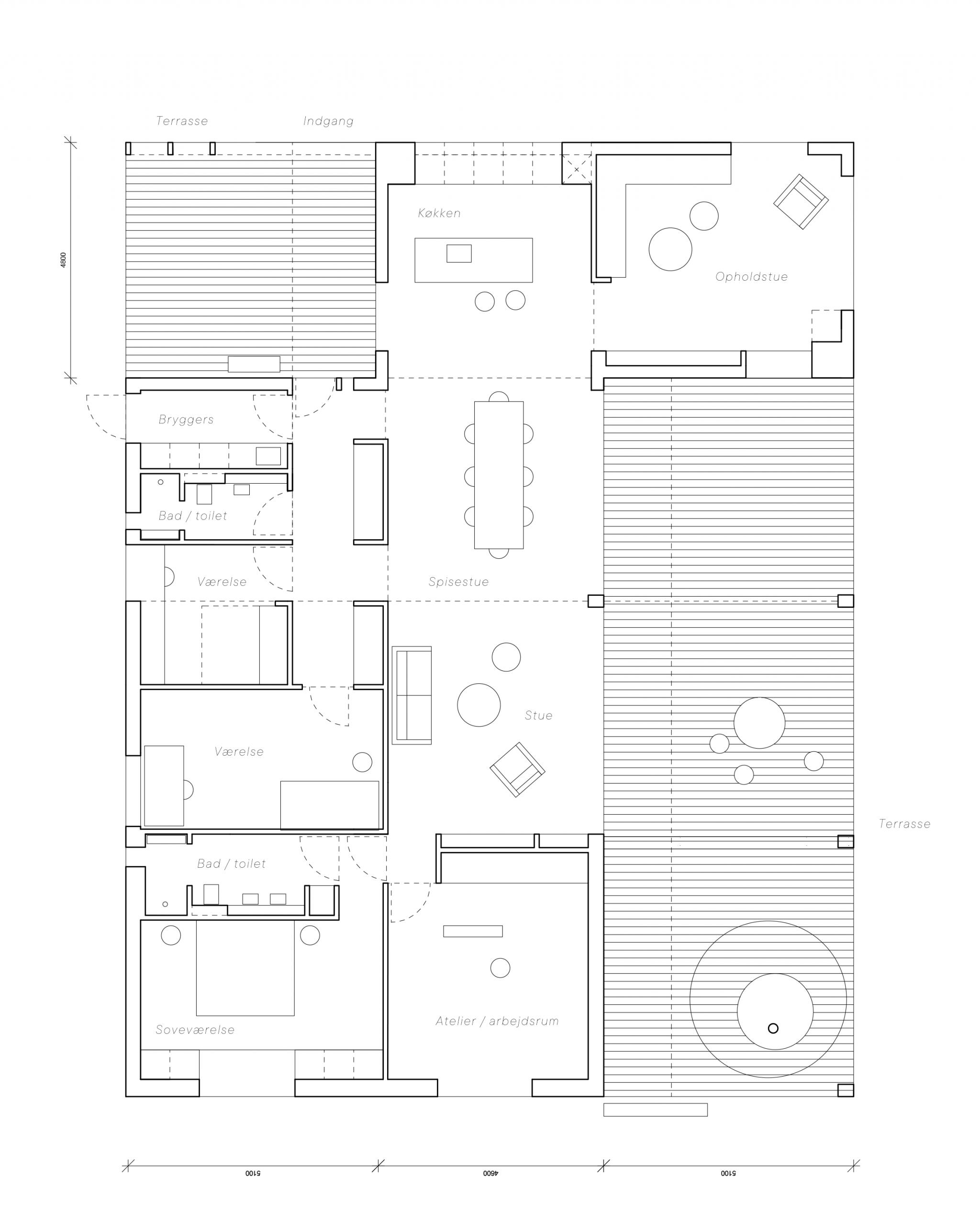 4 modul, plan